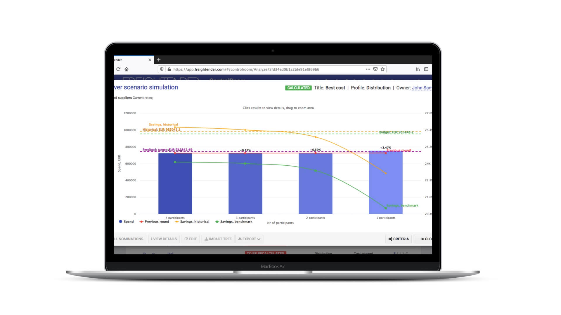 freightender logistics freight procurement tender software
